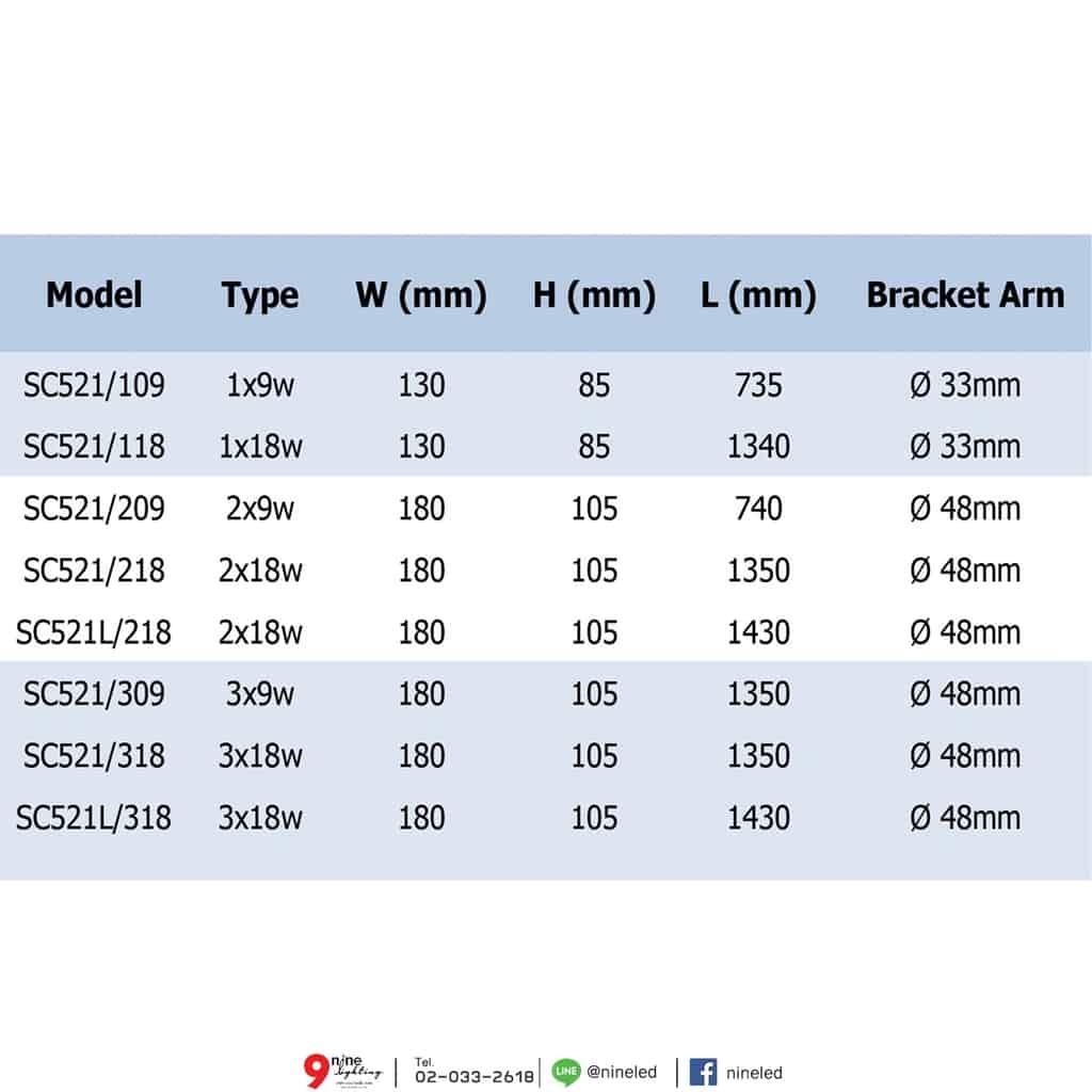 รายละเอียดโคมไฟถนน สำหรับหลอด T8 LED