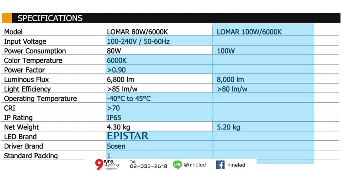 โคมไฟถนน LED LOMAR 100w (เดย์ไลท์) BEC