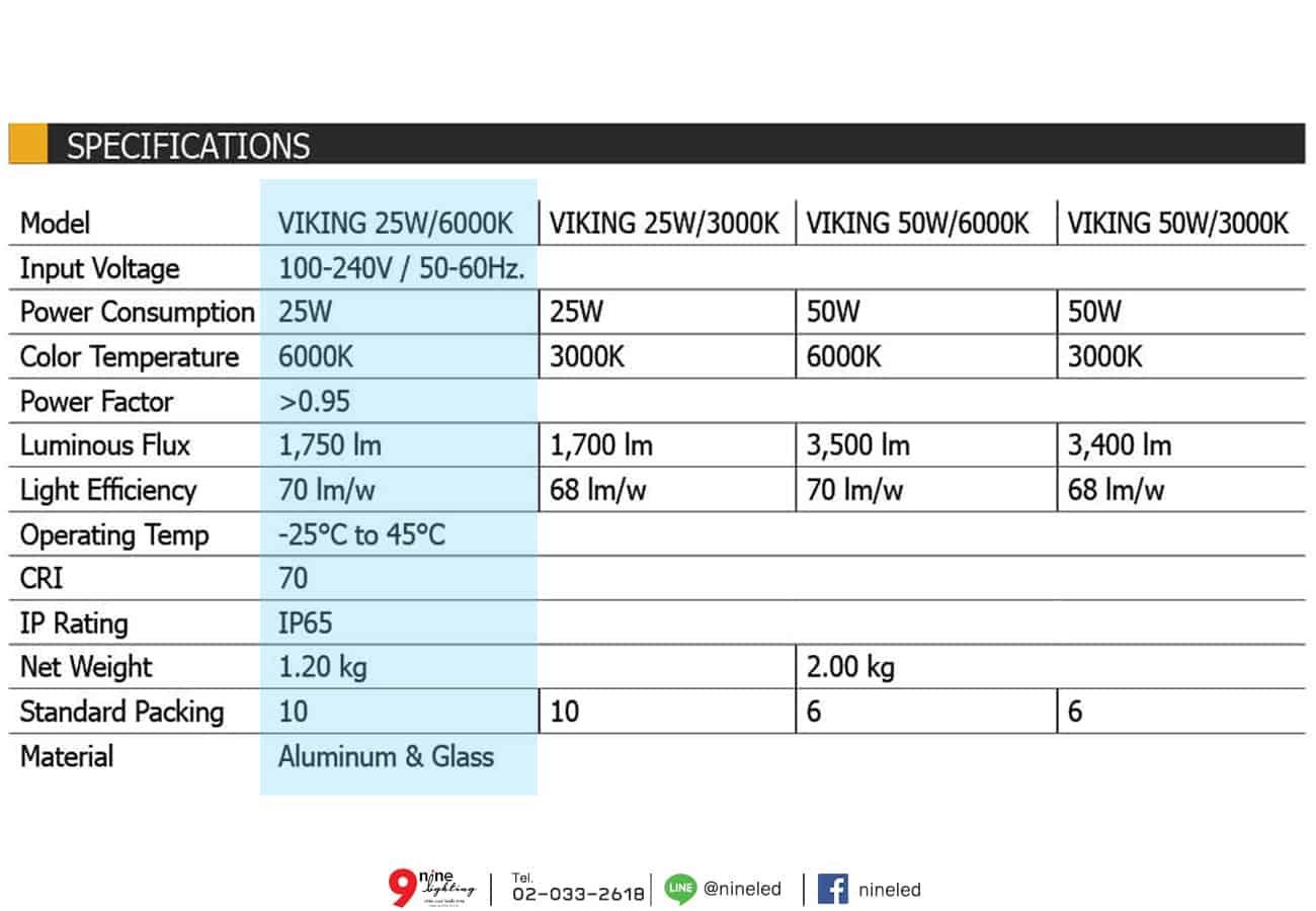 โคมไฟถนน LED VIKING 25w (เดย์ไลท์) BEC