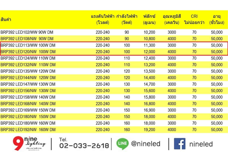 โคมไฟถนน LED BRP392 100W (NW) PHILIPS